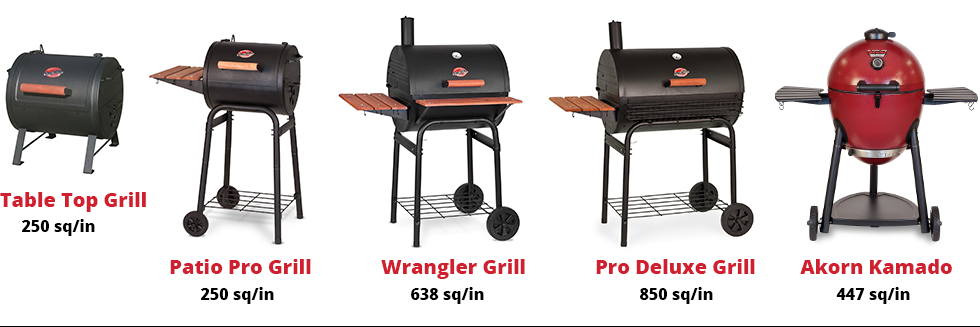 Char Griller Grills U0026 Smokers. Charcoal Grills