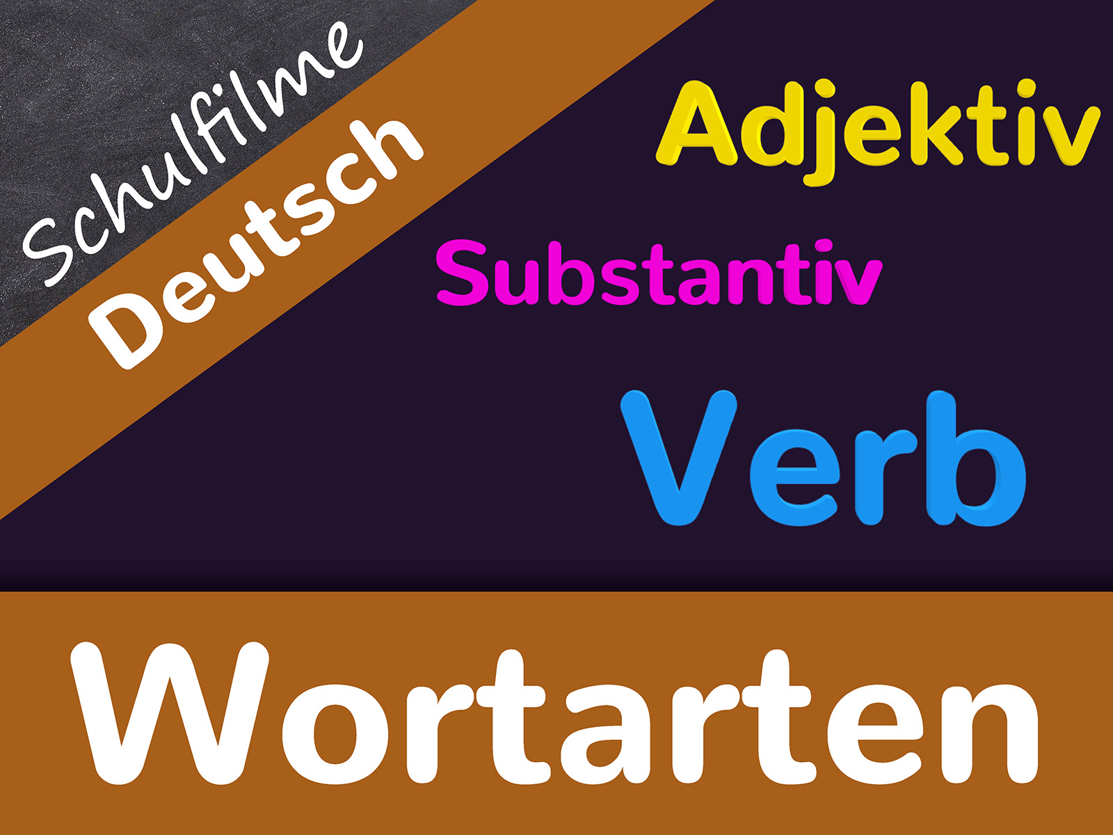 Wortarten Ubersicht Beispiele Und Merkmale 0