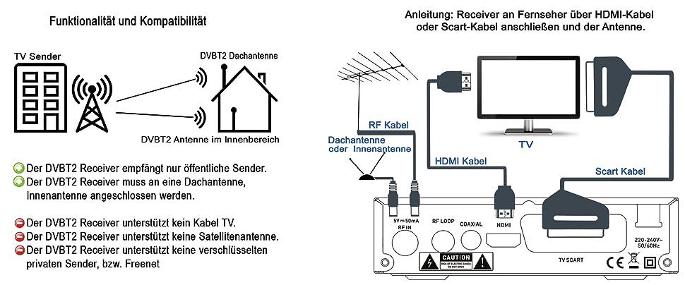 Crypto Redi 270p Dvbt2 Receiver Antennenempfang Amazonde Elektronik