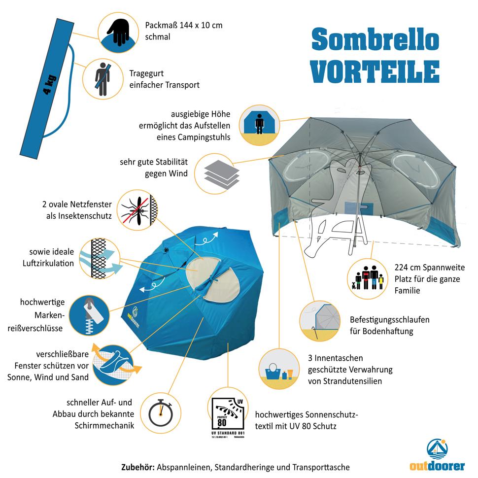 outdoorer sombrello blau der strandschirm mit zertifiziertem uv 80 schutz die strandmuschel. Black Bedroom Furniture Sets. Home Design Ideas