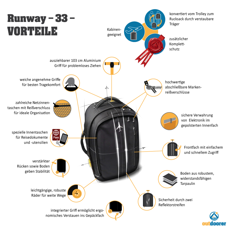 trolley rucksack runway 33 von outdoorer idealer handgep ck rucksack mit rollen. Black Bedroom Furniture Sets. Home Design Ideas