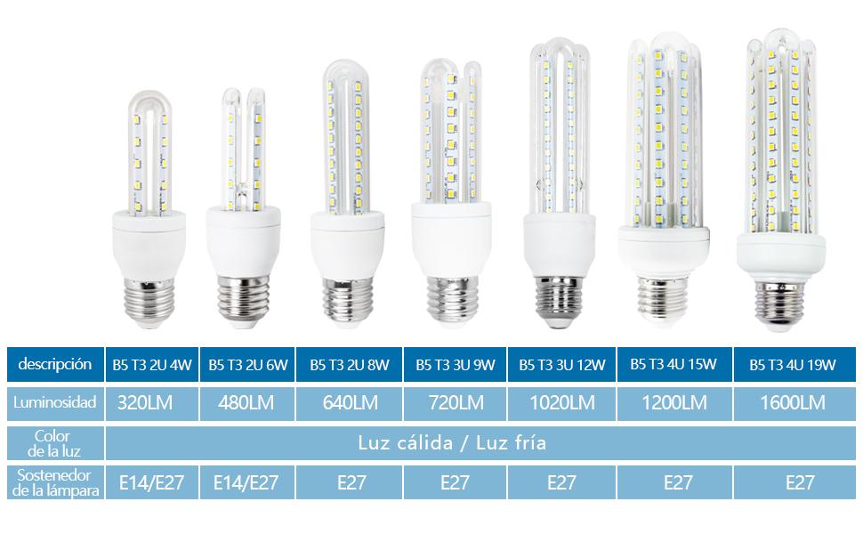 Todos nuestros modelos de bombilla cuentan una gran variedad de potencia,Las diferentes watios ofrecen diferentes grados de la iluminación