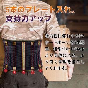 SZ-Climax 腰用サポートベルト