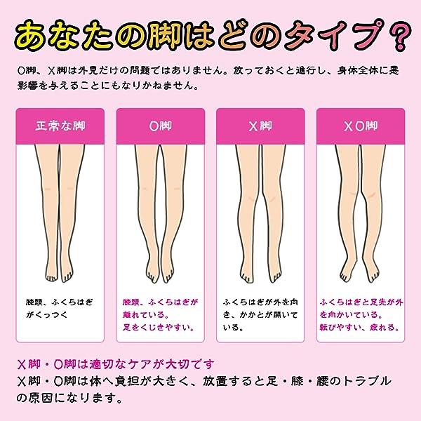 靴底の外側がすり減りますか? O脚の人は骨盤と股関節が外に広がって歪んでることが多いので足の外側に重心がかかるがに股のような歩き方になります。