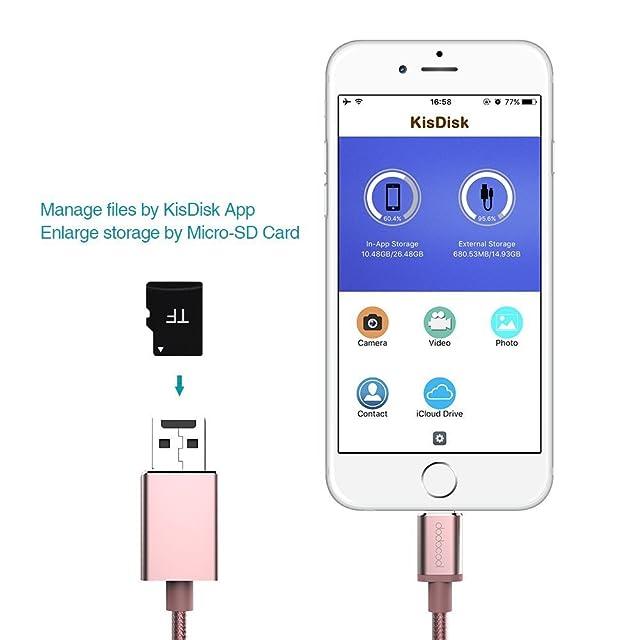 dodocool USBケーブル USBコネクタ&マイクロSDカードスロット