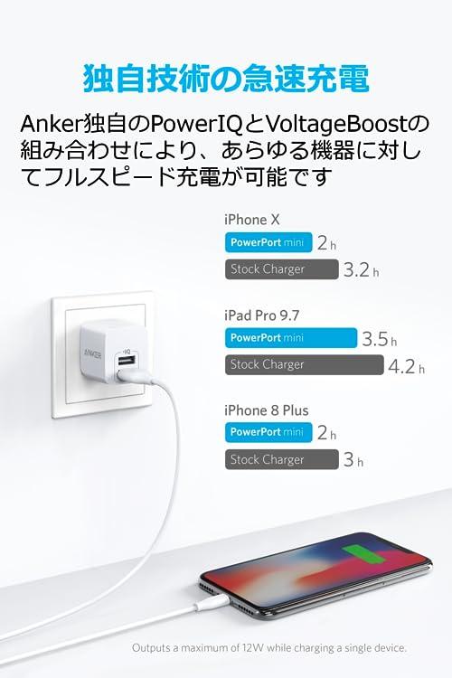 Anker PowerPort mini