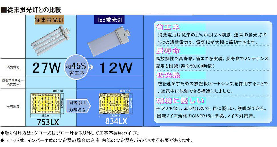 FML27W交換LED コンパクト蛍光ランプ ツイン2パラレル蛍光灯 昼光色 FML27EX-D LED 27形相当明るさ 62%省エネ12WLEDコンパクト蛍光管 高輝度 130LM/W 1560LM 27型相当 発光度210度 ダウンライトに最適だ ノイズなし 防虫 50000H 電源内蔵 グロー式工事不要 FML27-LED