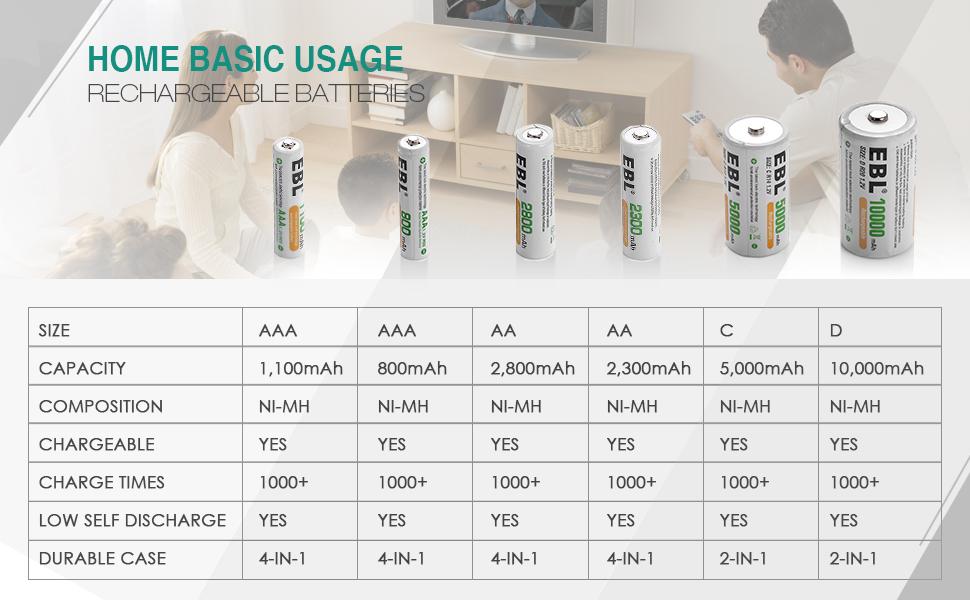 EBL 10000mAh D Rechargeable Batteries 2 Pack Ni-Mh D Size