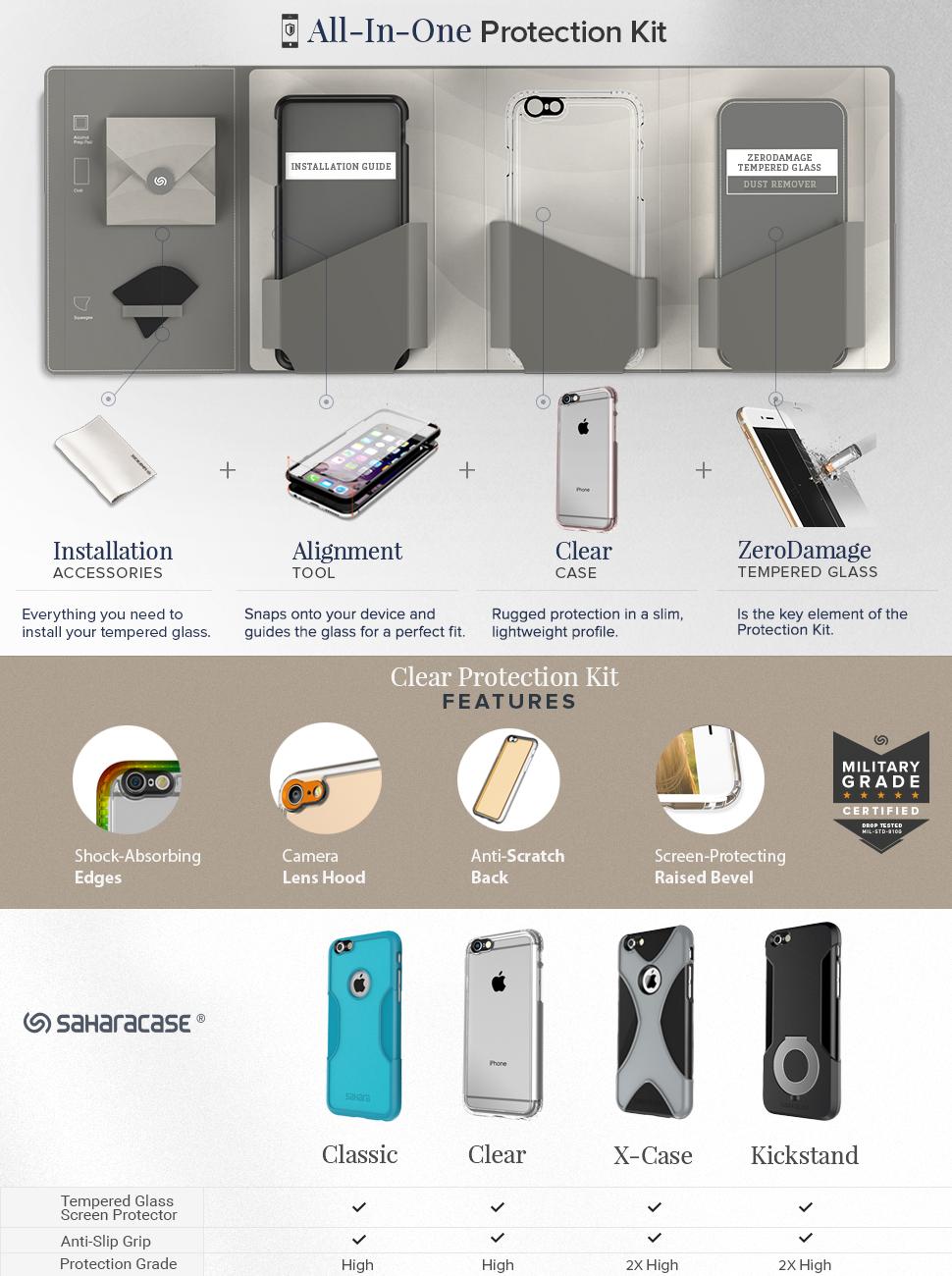 Saharacase iphone 6 6s crystal clear case rose gold edge saharacase - All In One Iphone 6 6s Clear Protection Kit