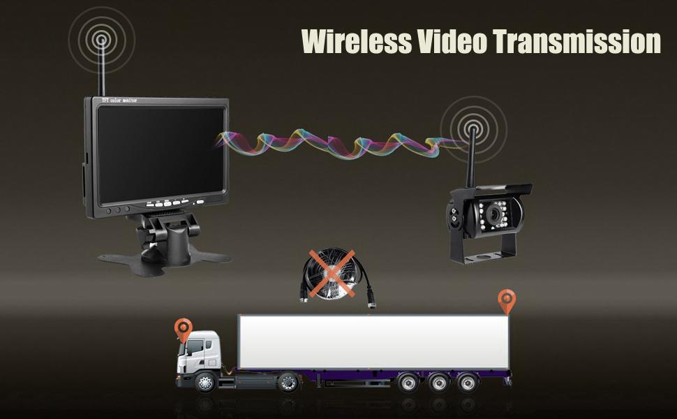 podofo wireless backup camera manual