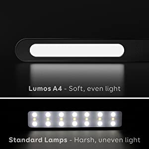 Amazon Com Eufy Lumos A4 Led Desk Lamp Dimmable Table