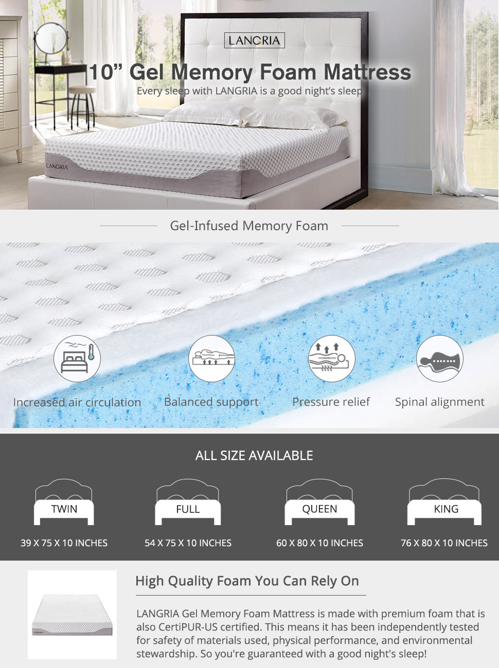 This 10-Inch Gel Memory Foam Mattress blends comfort, coolness and long  lasting design to improve your sound sleep every night. The overall mattress  offers ...