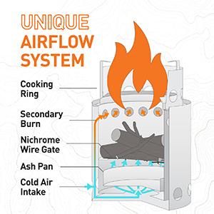 Amazon Com Solo Stove Lite Compact Wood Burning