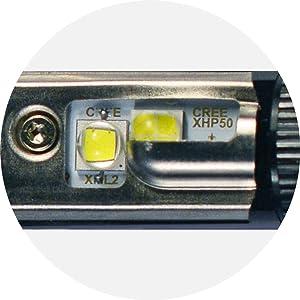 Amazon Com Hikari Led Headlight Bulbs Conversion Kit H13