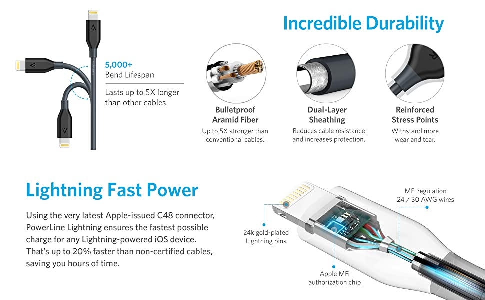 Amazon.com: Anker PowerLine Lightning (10ft) Apple MFi Certified ...