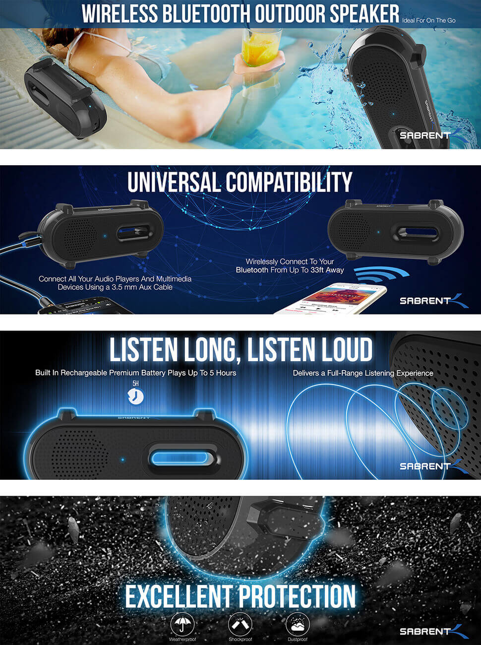 Sabrent Ultra-Portable Weatherproof Wireless Bluetooth Speaker for Outdoor//Indoor 10 Hours Rechargeable Battery SP-BYTA