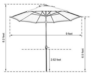 Canopy Diameter: 9 Feet. Pole Diameter: 1.50 Inch (38 Mm) Ribs: Steel 8  Ribs, 0.55W X 0.79L Inch