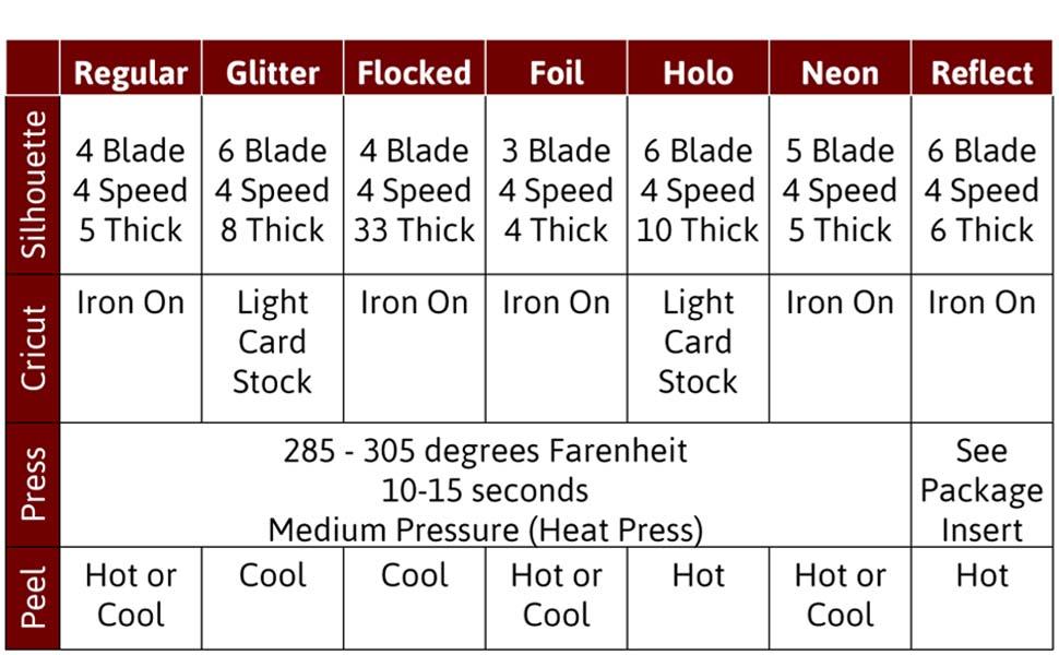 Amazon Com Firefly Craft Heat Transfer Vinyl Sheets For
