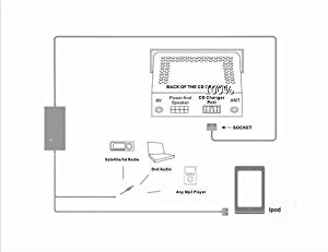 iphone 4 charging cable wiring diagram with Iphone 5 Car Stereo Integration on Samsung Wireless Charging Diagram moreover 2 Wire Charging System moreover B0142OKMBQ in addition Usb Charger Wiring Diagram besides Iphone Usb Charger Wiring Diagram.