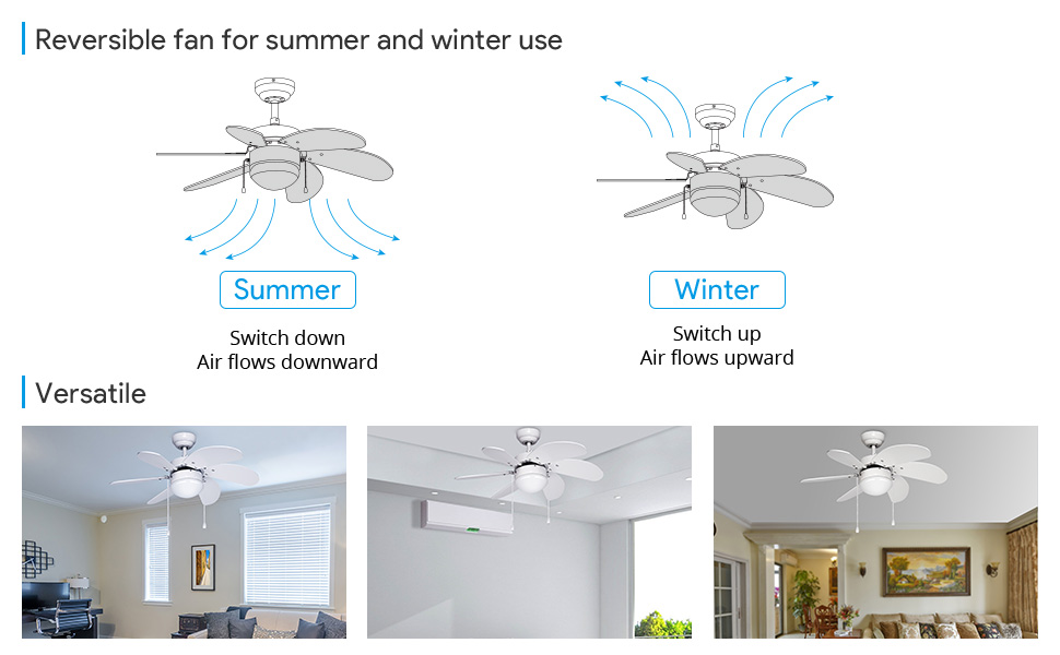 Le 30 inch ceiling fan 6 wooden blades light kit reversible by adopting qualified fan motor and hanging system this ceiling fan balanced nicely with almost zero wobble its so quiet that you dont even know its aloadofball Image collections