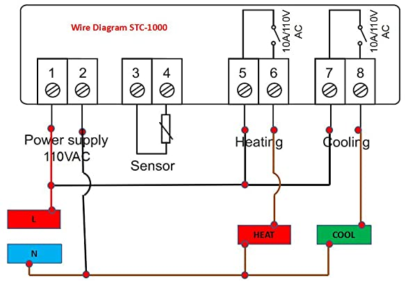 ZakZtsYS9O2._UX600_TTW_ origin elitech stc 1000 110v digital temperature controller 4 Pin Relay Wiring Diagram at edmiracle.co
