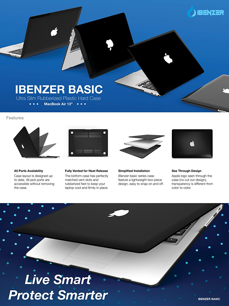 Amazon Com Ibenzer Basic Soft Touch Series Plastic Hard