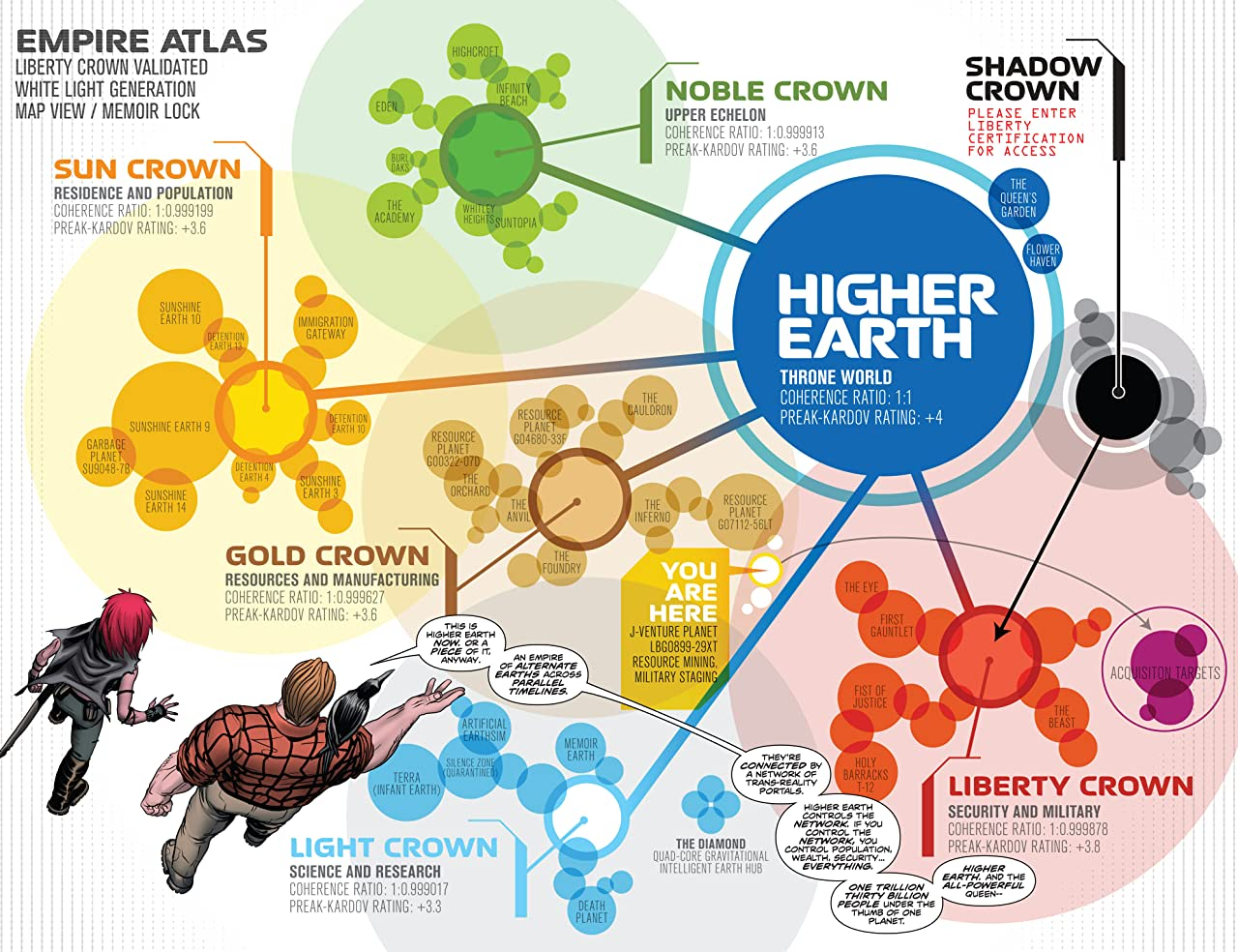 Higher Earth #4