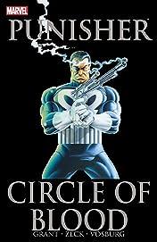 Punisher: Circle of Blood