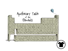 Apothecary Table of the Elements