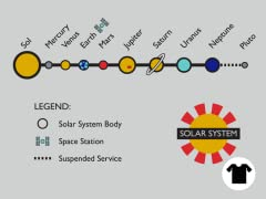 Solar Transit Authority