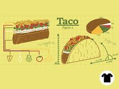 DIY taco