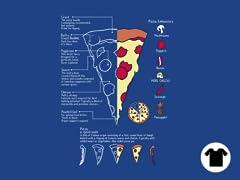 Perfect Slice
