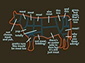 An exhaustive guide to cuts of meat