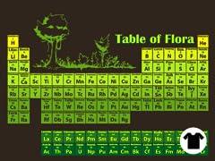 Periodic Flora