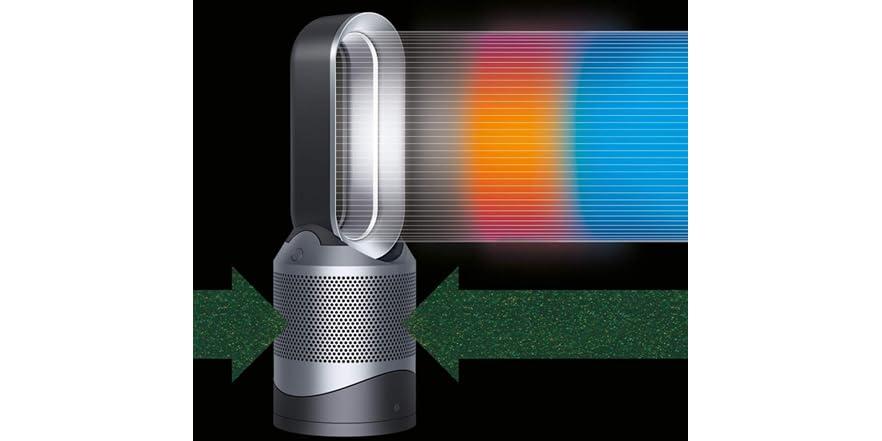 Dyson Pure Hot Cool Purifier Heat Amp Fan
