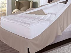 Bedskirt and Box Spring Protector-Twin