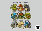 Know Your Dragons