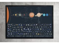 Pop Chart Lab The Chart of Cosmic Exploration