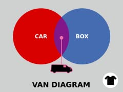 Van Diagram Remix