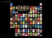 Heroic Elements