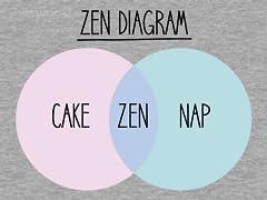 Zen Diagram Remix