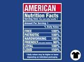 American Nutrition