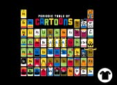 Periodic Table of Cartoons
