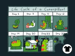 The Life Cycle of a CATerpillar