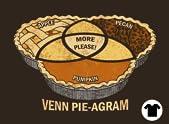 Venn Pie-agram