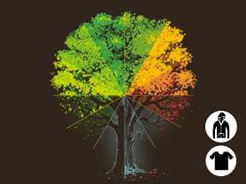 Nature's Clock