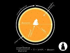 Math + Pumpkin = Pi Apron