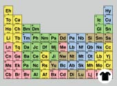 Canadian Periodic Table