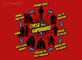 Cycle of a Superhero