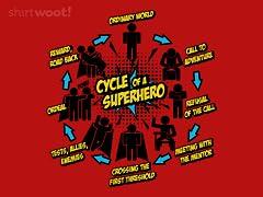 Cycle of a Superhero